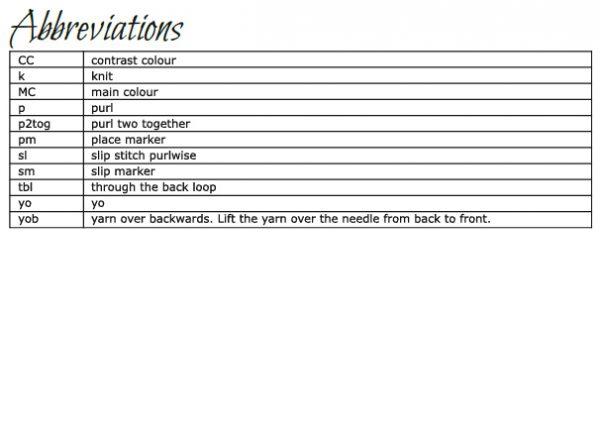 The abbreviations table from Kashti