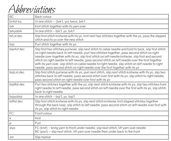 The abbreviations table taken from Cailleach-Oidhche