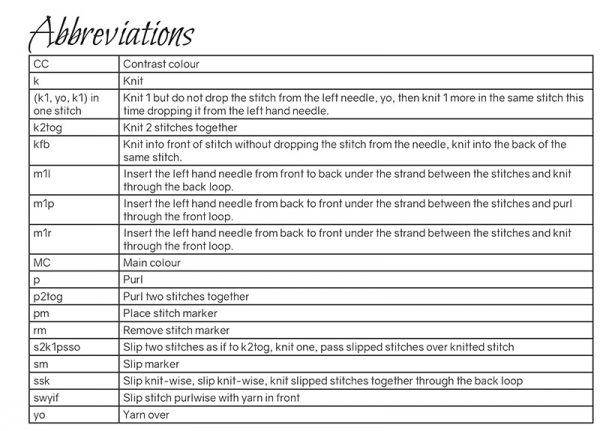 Abbreviations table from the pattern for Turadh