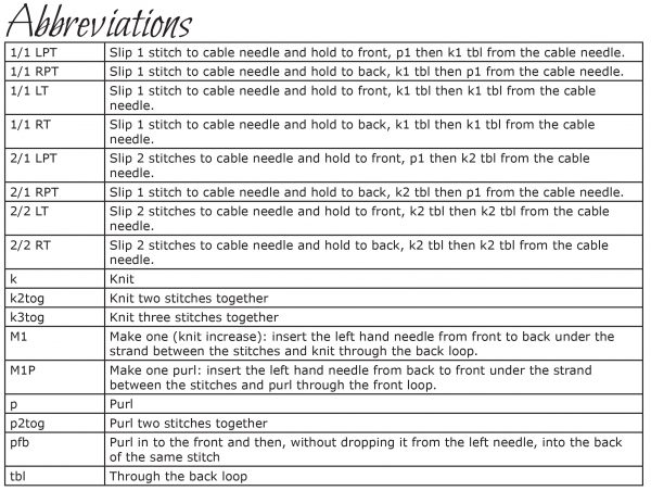 The abbreviations table from Nicnevin