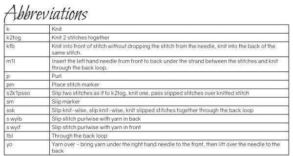 The Abbreviations table from Cranachan